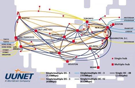image of UUNET Global Internet Backbone